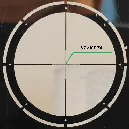 Телескоп ориентирован параллельно оси вращения Земли вокруг Солнца