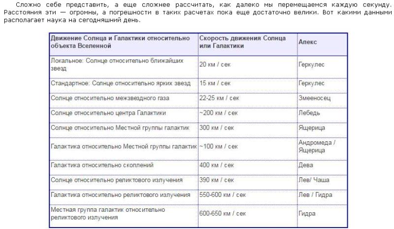 http://www.adsl.kirov.ru/projects/articles/2017/06/12/skorost-dvizheniya-solnca-i-galaktiki-vo-vselennoy/