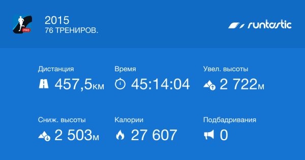 runtastic_picture1.png