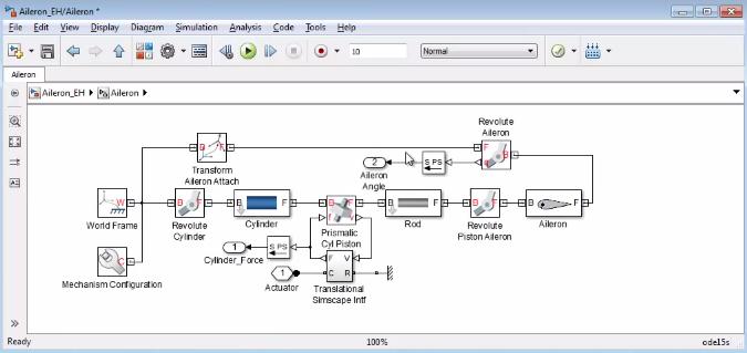 Рис. 2. Модель элерона, описанная в SimMechanics.