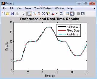 Рис. 7. Сравнение результатов виртуальной симуляции и симуляции в реальном времени.