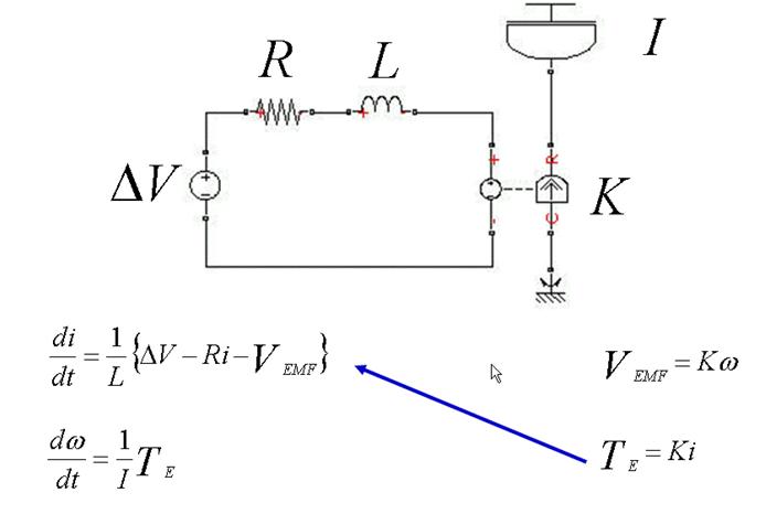 Рис. 1. Схема. Электродвигатель постоянного тока, механическая нагрузка.