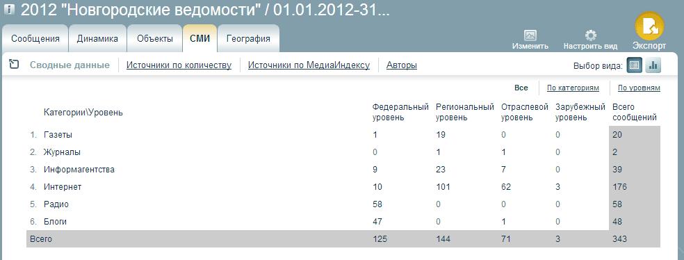 novved-03