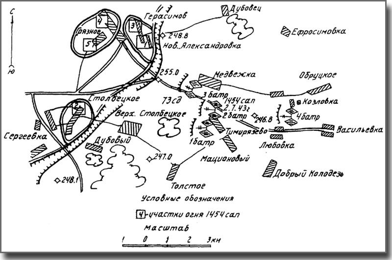 Схема применения 1454-го