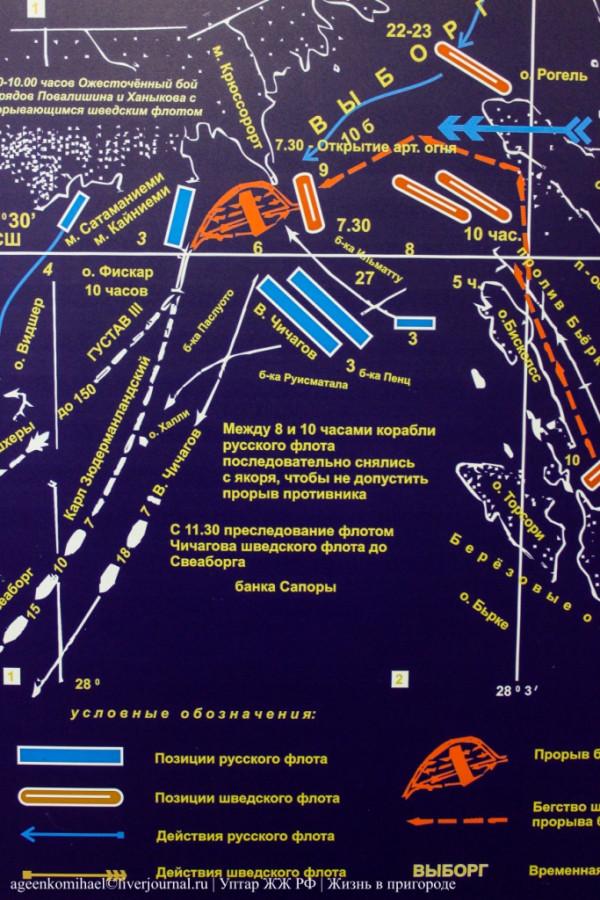 35. Схема морского сражения около Выборга
