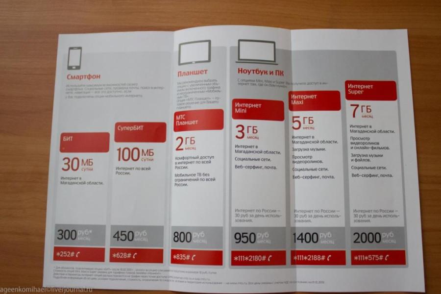 Тарифы на интернет в Магаданской области