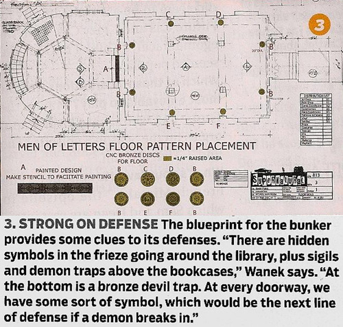 Men of Letters Bunker Layout - Supernatural Symbols