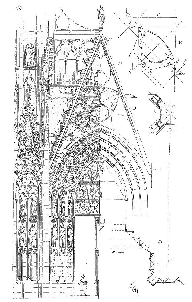 23 Портал Руанского собора