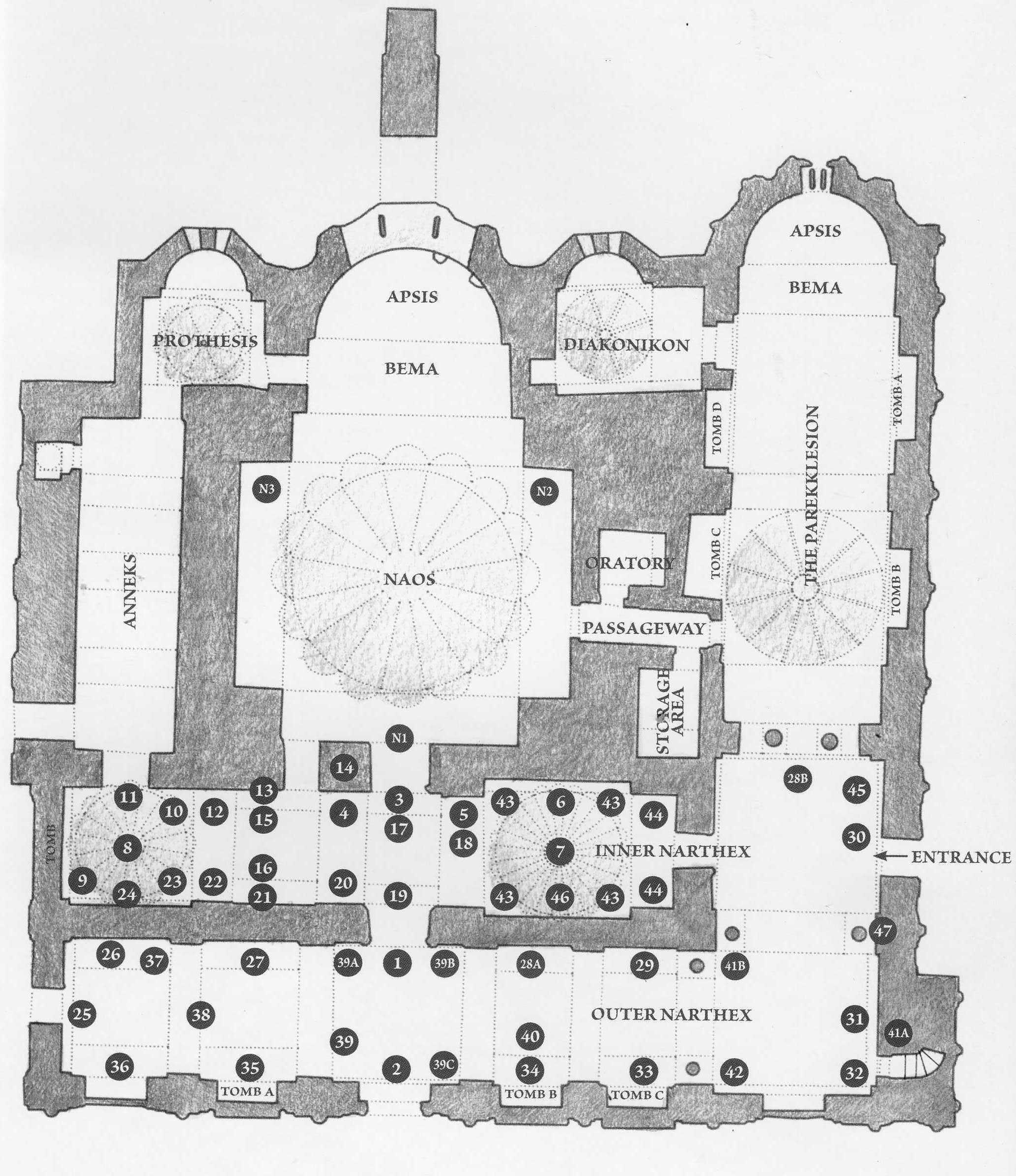 готический храм схема