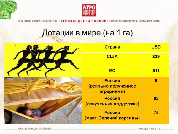 Дотации в сельское хозяйство в россии ушах него