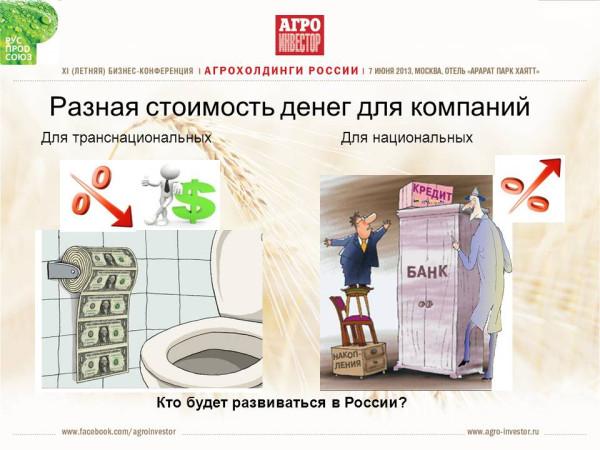 Стоимость денег в России и США, ЕС