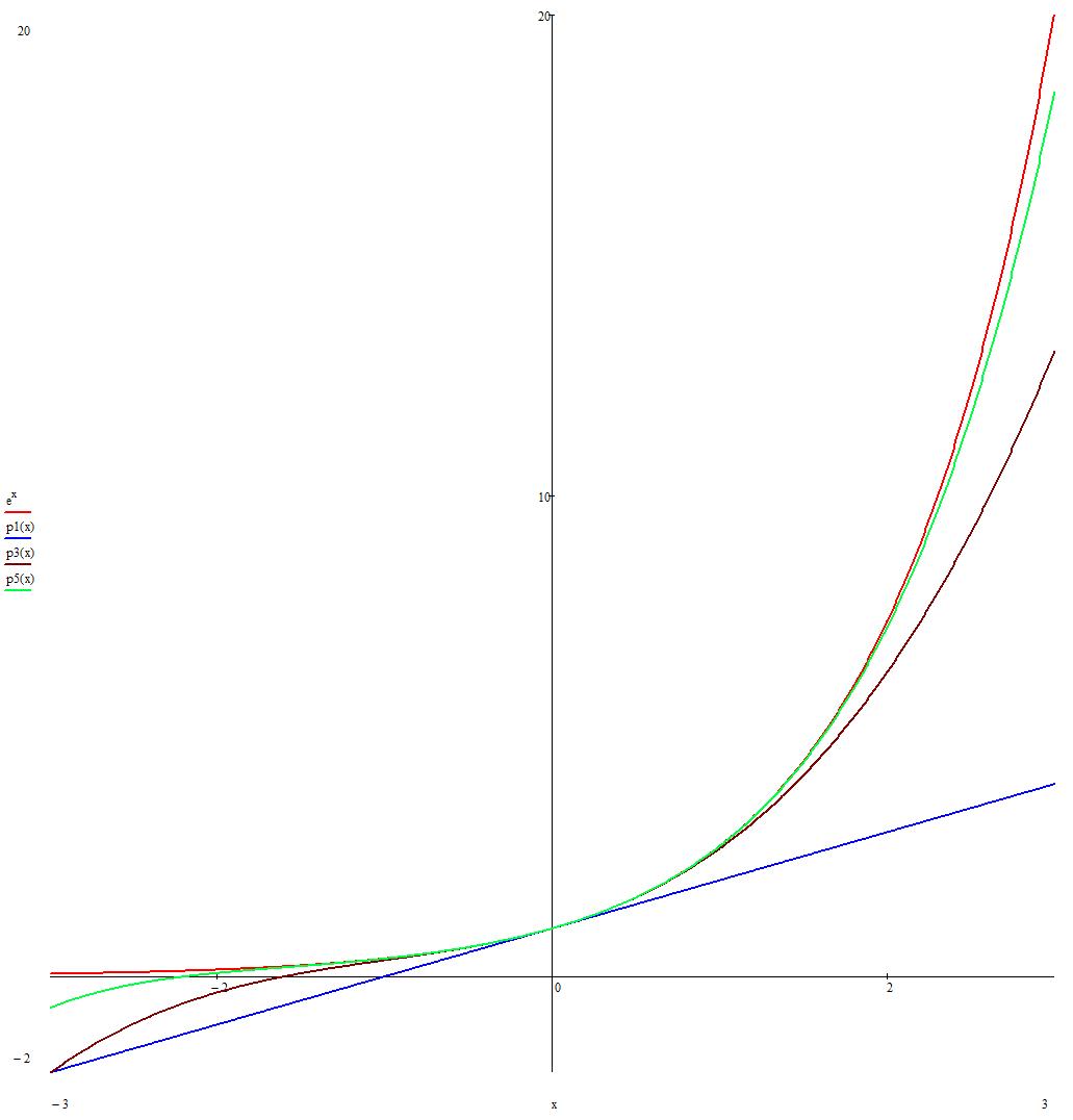 exp_graph