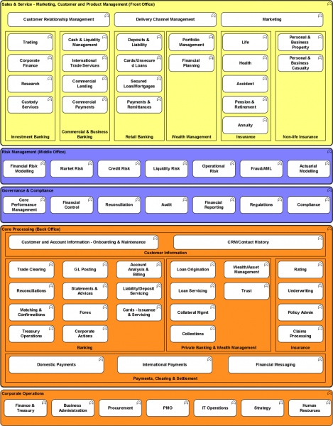 The_Business_Reference_Model
