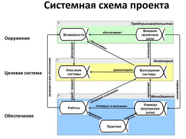 systemschema2019