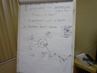 схемы к докладу А.Левенчука