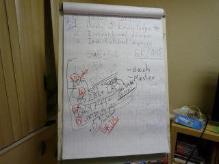 Заседание Русского отделения INCOSE 10 ноября 2010