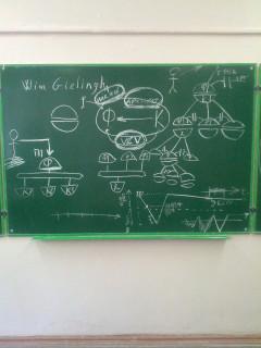 центральная доска (22 мая 2012, лекция в МИФИ)