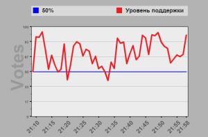 Пархоменко 29.03.13