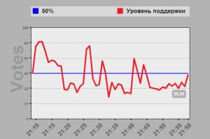 Пархоменко 05.04.13