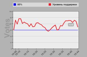 Проханов 03.04.13