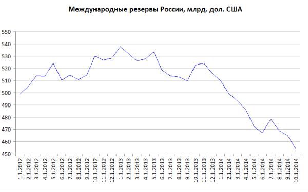 Выход Украины из СНГ станет ударом для всех стран Содружества, - Лебедев - Цензор.НЕТ 6371