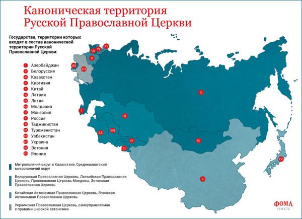 Что вместе с украинским Томосом получила свободная Россия?
