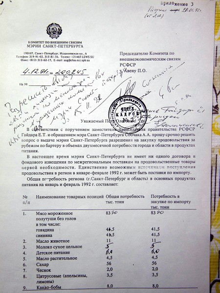 Е.Гайдар: «Вот просто я взял и выписываю вам миллиард рублей».