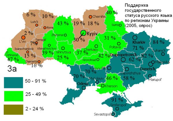 Почему голосовали за Зеленского?