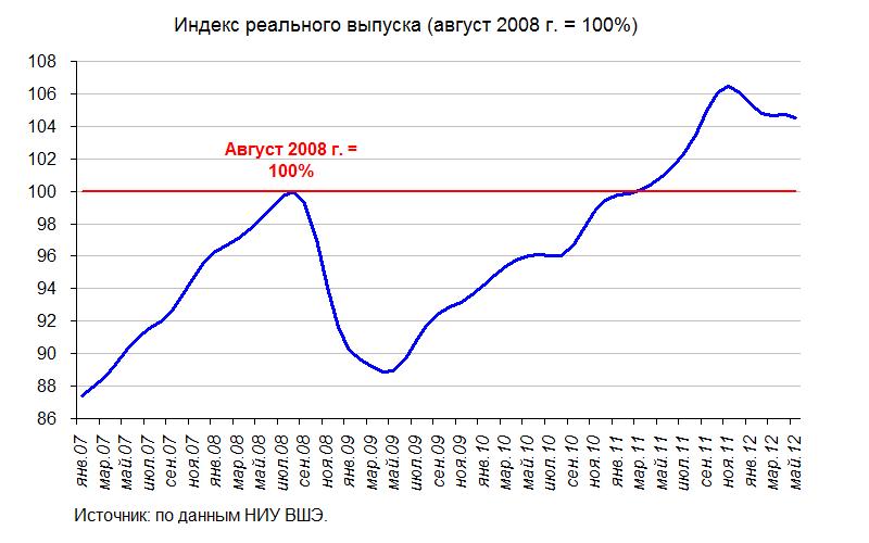 GDP_2012.05b