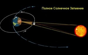 yes.cn.ua_samye-vliyatelnye-astronomicheskie-sobytiya-2013-goda_17