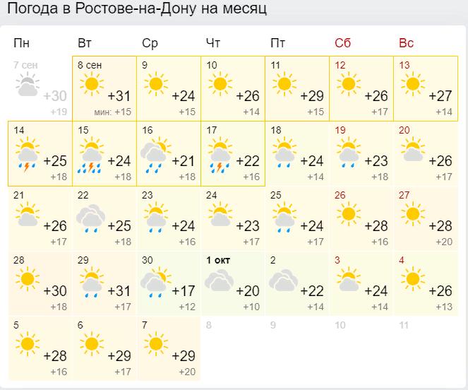 источник данных - gismeteo.ru