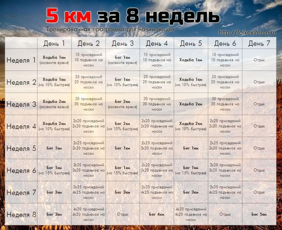 Расписание Бег Для Похудения.