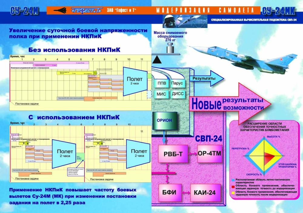 Su-24Mmod14