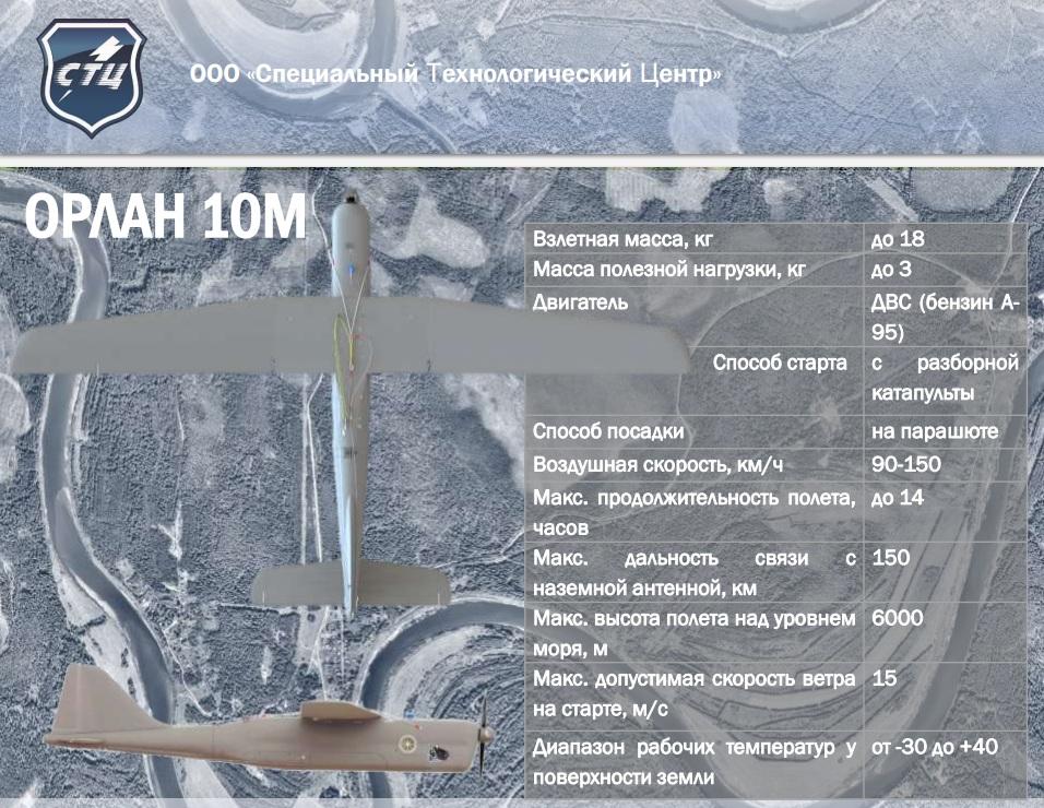 Orlan-10M