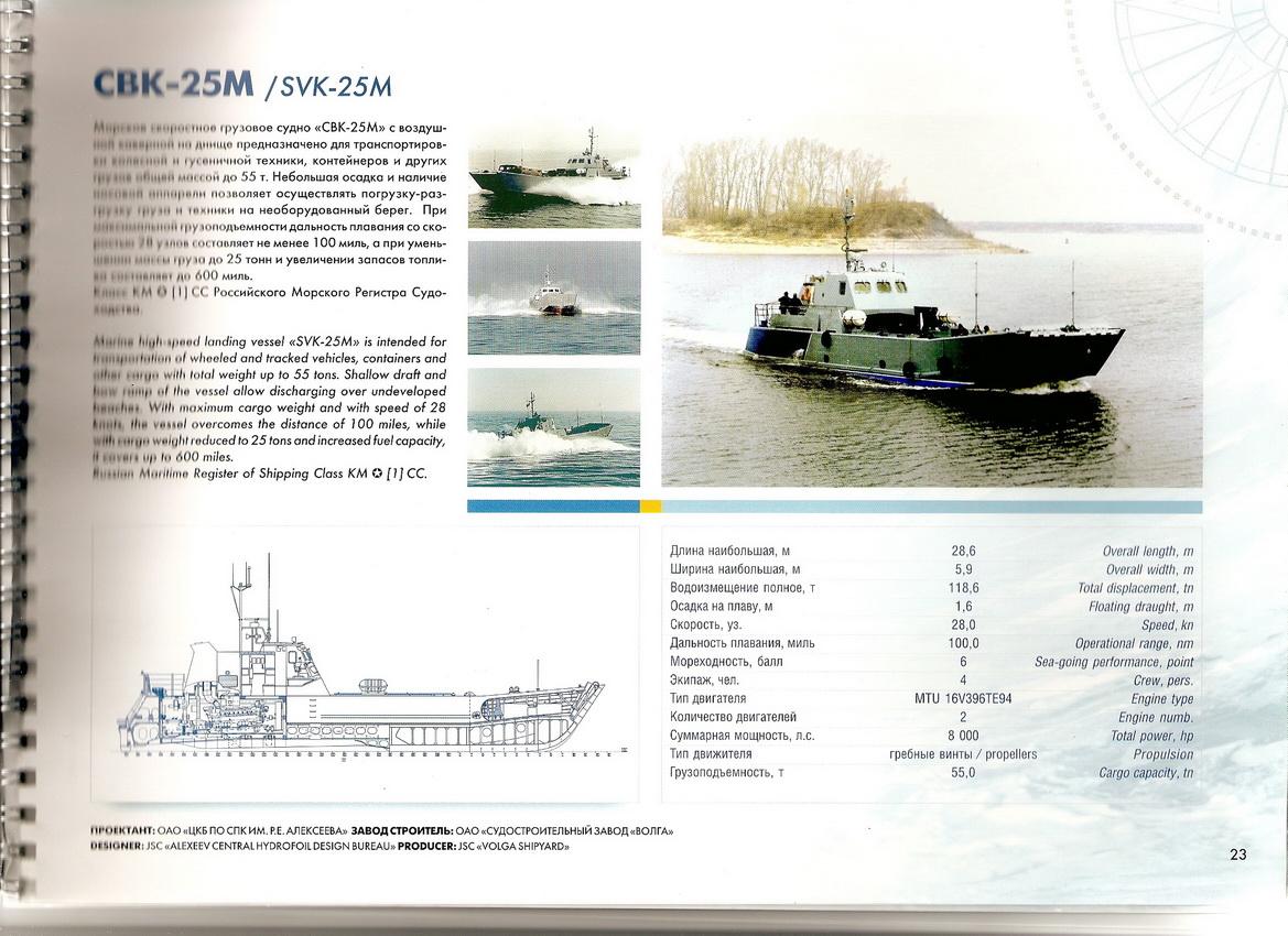 SVK-25M