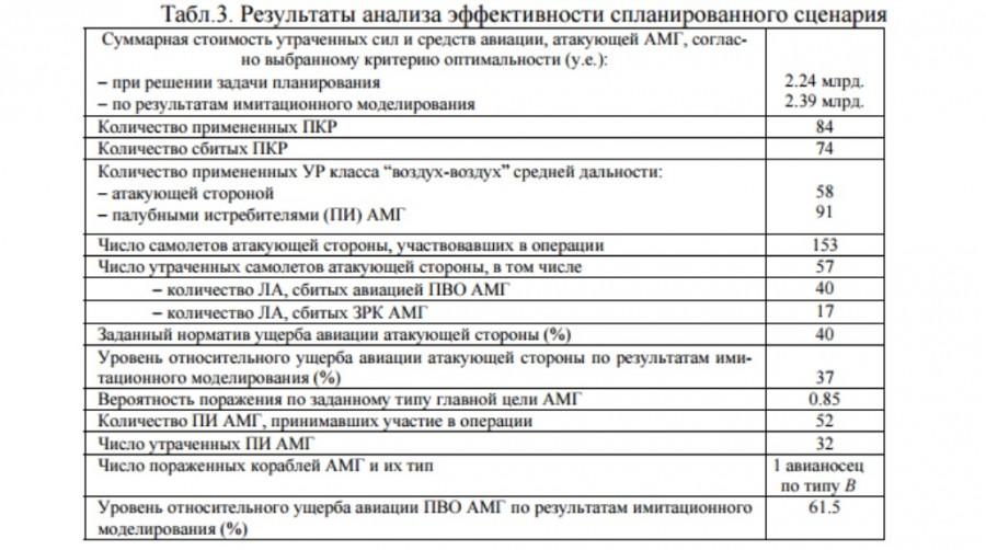 АМГ_2
