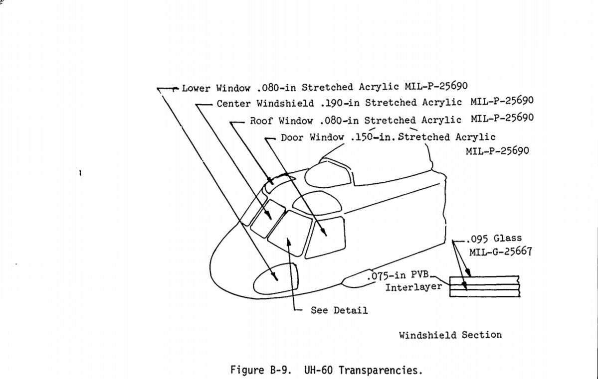 UH-60 transparencies