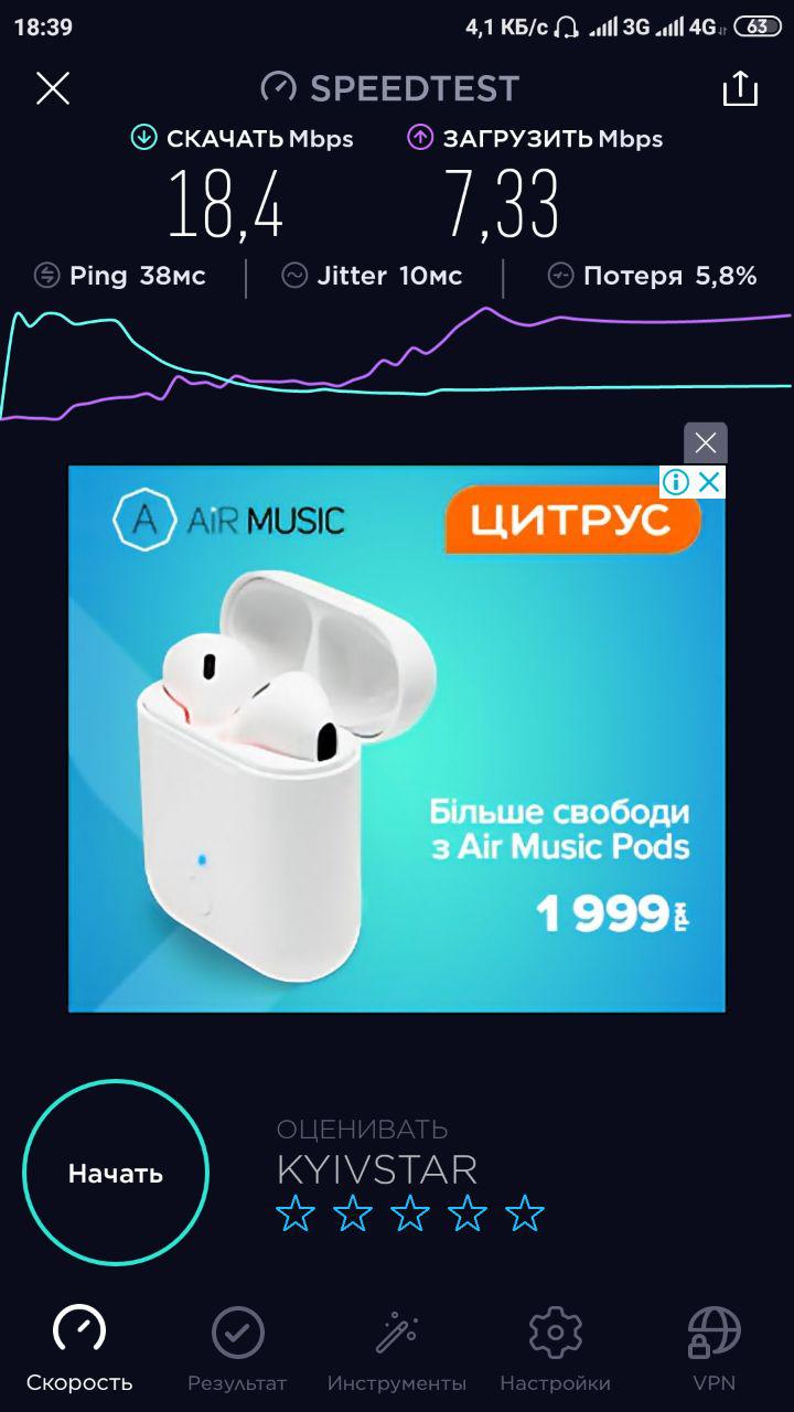 Какой интернет, такая и реклама.