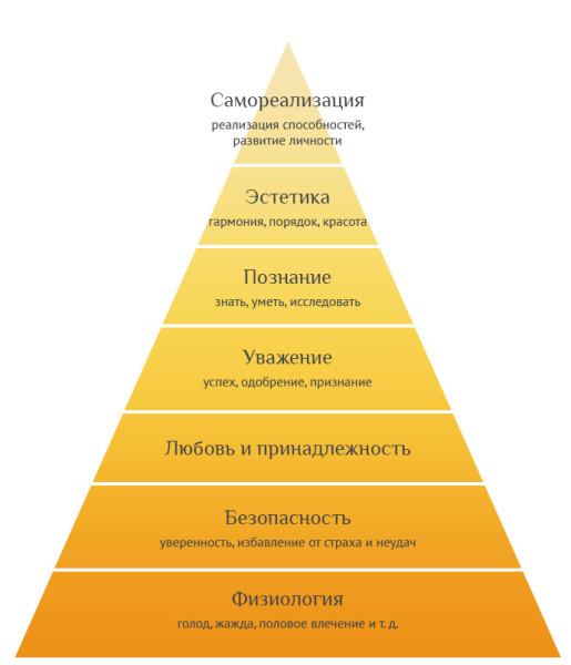 Мнение Анастасии Мироновой. Две России: или почему в обществе ещё не созрел запрос на перемены