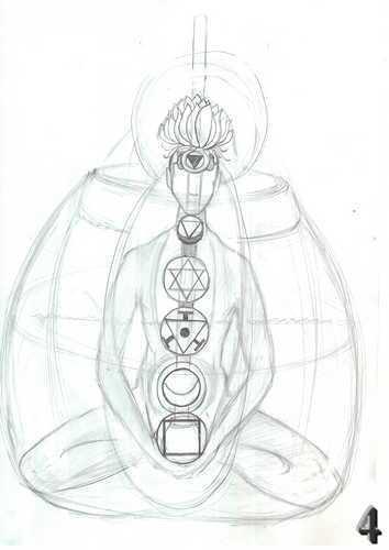 Калабас как прототип тонкого тела человека