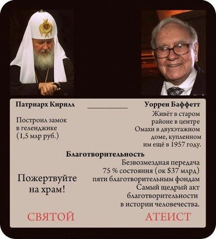 Баффетт и патриарх Кирилл