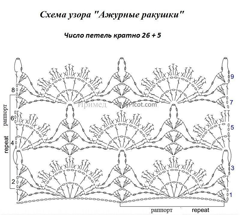 Купить наборы для вышивания бисером Русская искусница
