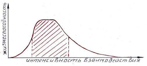 график обр