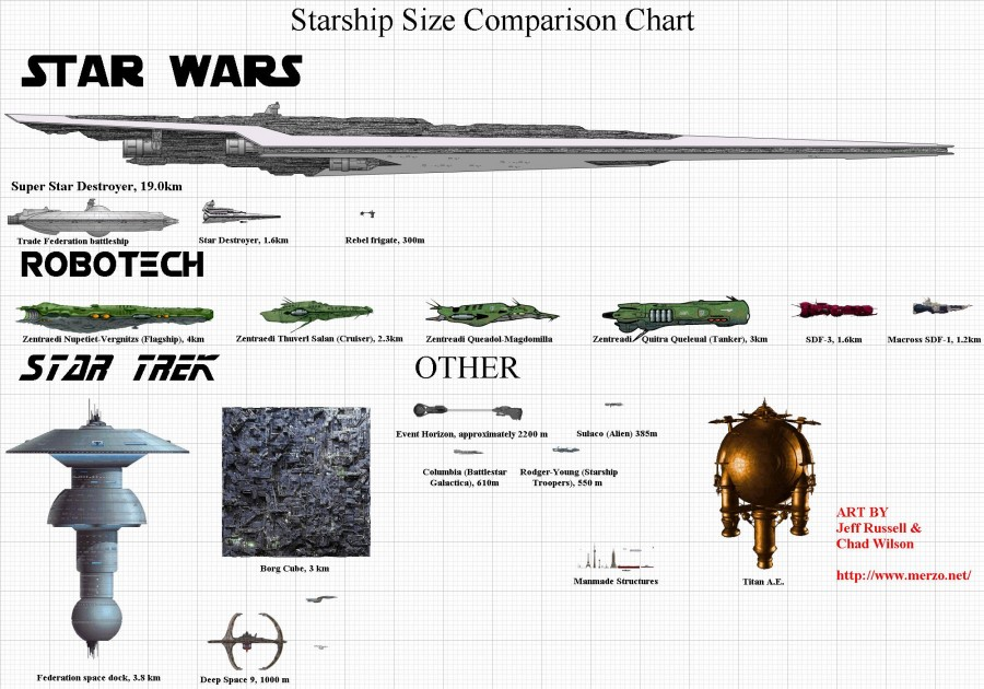 Star_Ship_Comparison_by_yomerome (1)