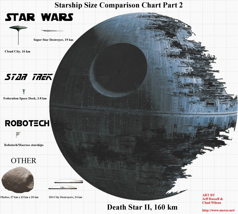 Star_Ship_Comparison_part_2_by_yomerome (1)