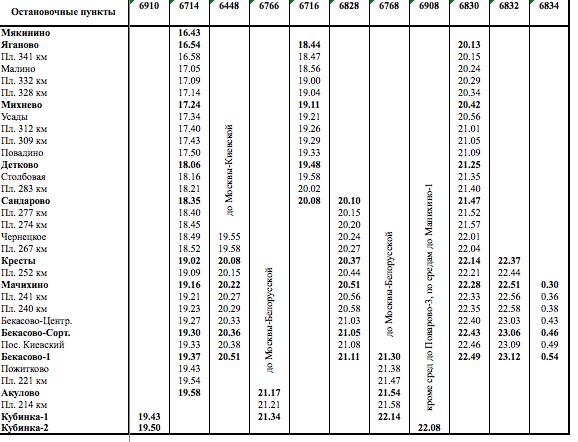 SAS расписание электричек беларуского направления выбора термобелья