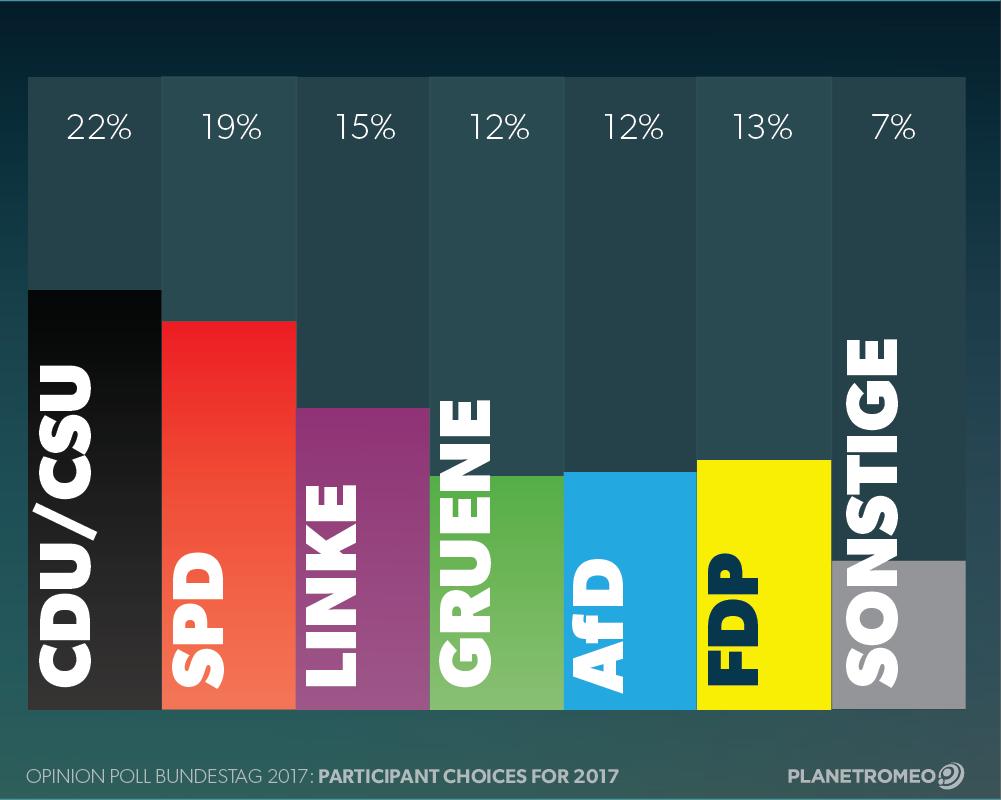Bundestagwahl2017-party-copy-DE