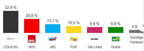 VorabErgebnisse_Bundestagswahl_2017