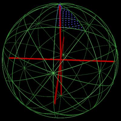 асимметричная симметрия