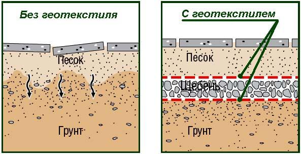 гтк-дороги1
